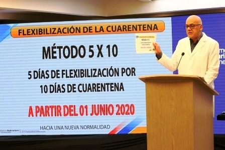 Diario Frontera, Frontera Digital,  JROGE RODRÍGUEZ, Nacionales, ,Rodríguez: Se mantendrán cerrados los cines,  centros comerciales y estadios deportivos