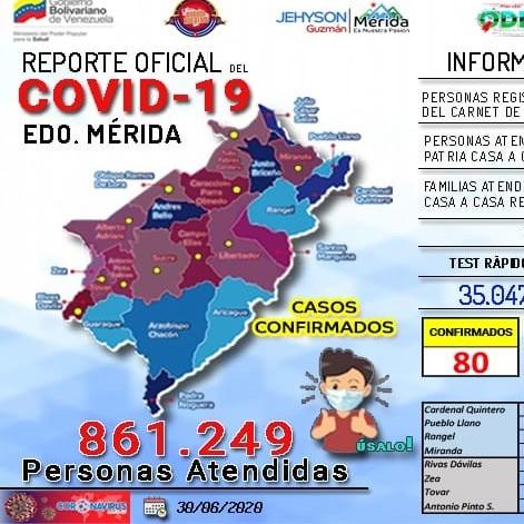 Diario Frontera, Frontera Digital,  TEST RÁPIDOS, COVID-19, Salud, ,En Merida se han aplicado 35.047 test rápidos y 2.841 PCR