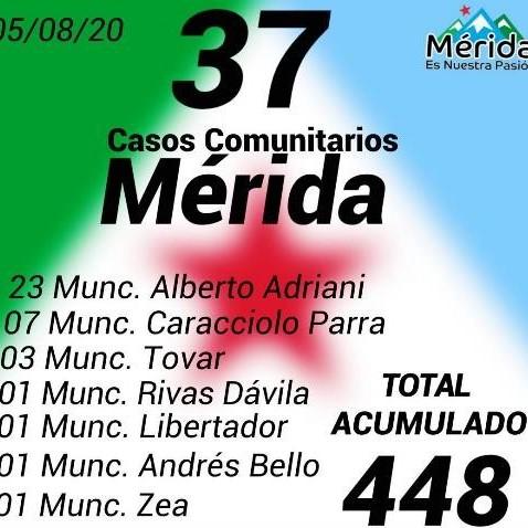 Diario Frontera, Frontera Digital,  ALBERTO ADRIANI, COVID19, Panamericana, ,ALBERTO ADRIANI PRESENTÓ  23 CASOS DE COVID-19 Y UN FALLECIDO