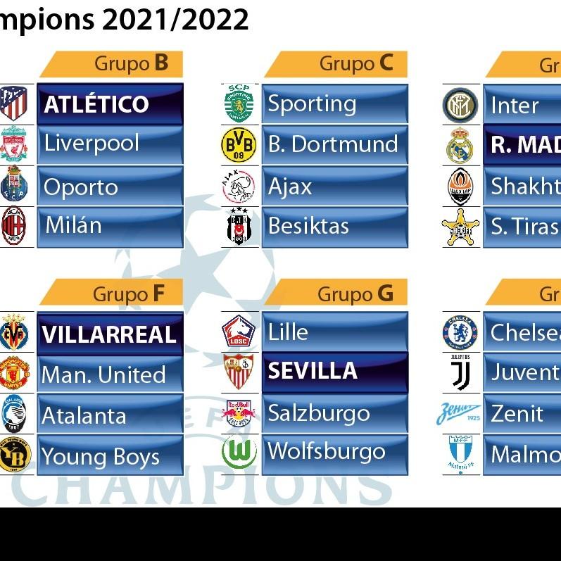 Diario Frontera, Frontera Digital,  Sorteo Champions League, Deportes, ,Difícil para el Atlético y asequible para Real Madrid y Barcelona