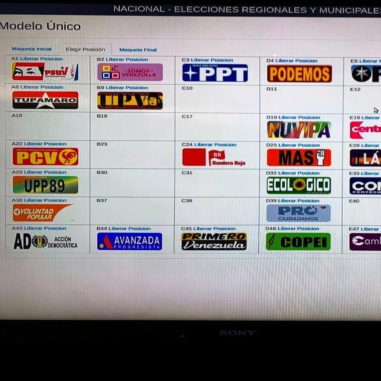 Diario Frontera, Frontera Digital,  CNE., TARJETÓN ELECTORAL, Politica, ,CNE da a conocer posición de partidos postulantes en boleta electoral