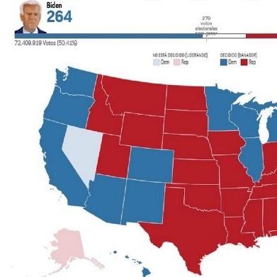 Diario Frontera, Frontera Digital,  ELECCIONES USA, Internacionales, ,Recuento de votos en estados clave pone en vilo a Estados Unidos