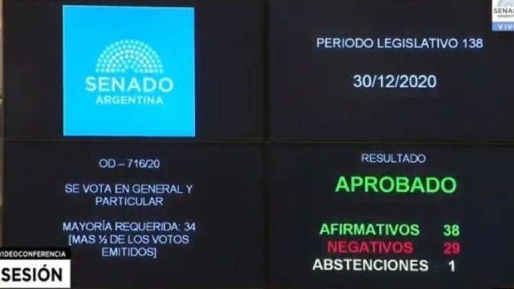Diario Frontera, Frontera Digital,  LEY DE ABORTO, ARGNTINA, APROBADA, Internacionales, ,Aborto: El Senado argentino sancionó la legalización  de la interrupción voluntaria del embarazo por una amplia diferencia