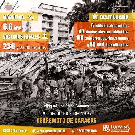 Diario Frontera, Frontera Digital,  TERREMOTO DE CARACAS, 53 AÑOS, Nacionales, ,Hoy miércoles se cumplen 53 años del terremoto que afectó la ciudad de Caracas