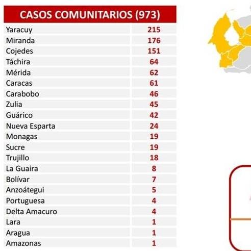Diario Frontera, Frontera Digital,  REPORTE COVID 453, Nacionales, ,973 nuevos contagios de Covid-19 reporta Venezuela