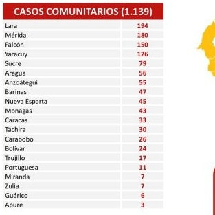 Diario Frontera, Frontera Digital,  REPORTE 478, Nacionales, ,El país registra 1.148 nuevos contagios de Covid-19