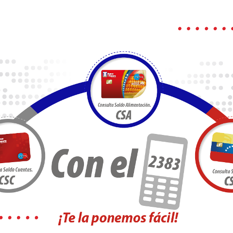 Frontera Digital,  BANCO DEL TESAORO, CONSULTA DE SALDO, MENSAJE DE TEXTO, Nacionales,  Clientes del Banco del Tesoro  pueden consultar saldo por mensaje de texto